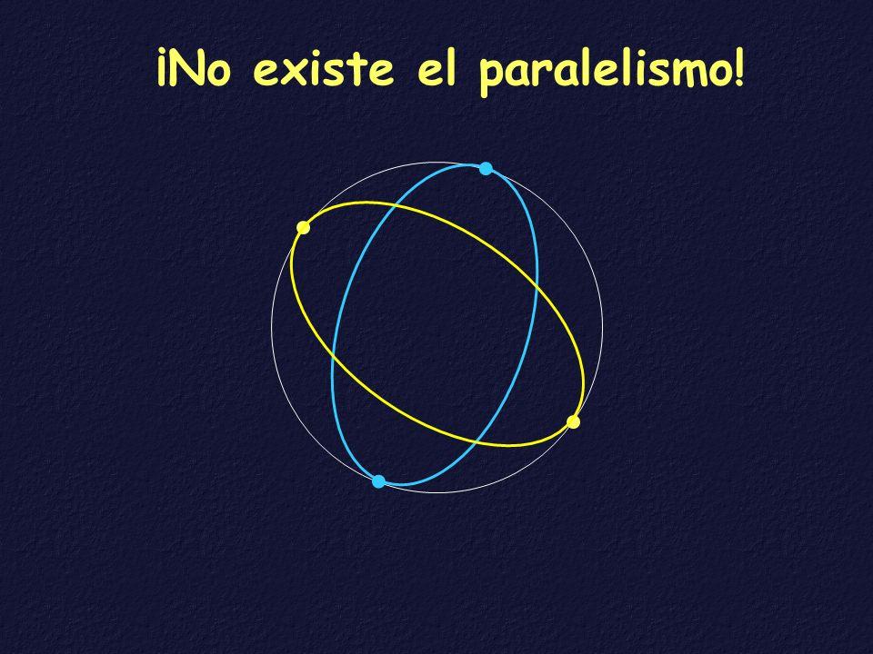 ¡No existe el paralelismo!