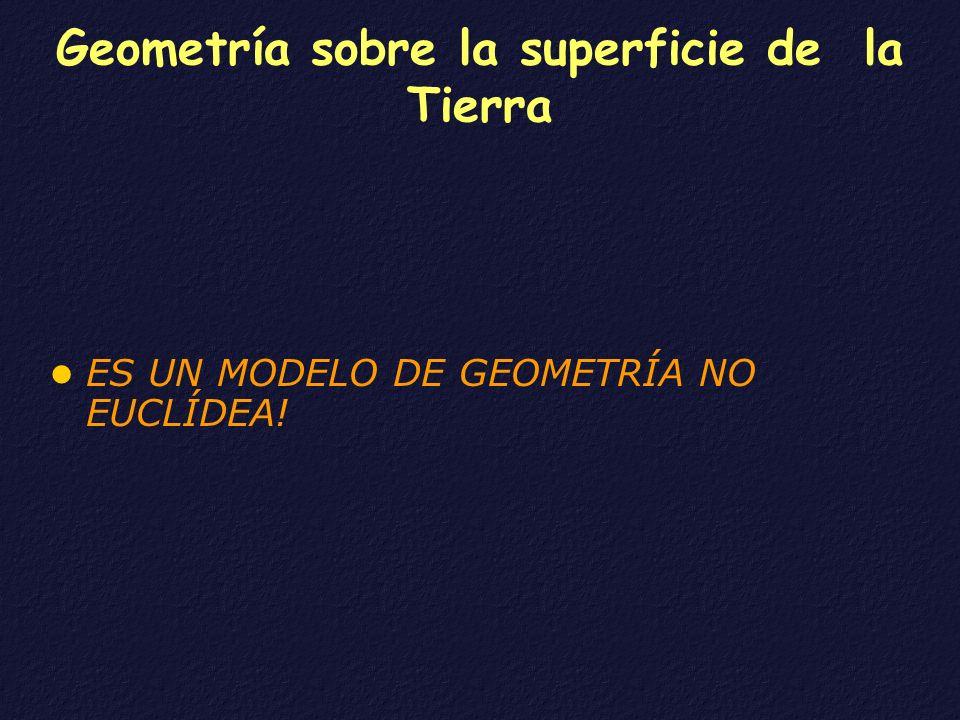 Geometría sobre la superficie de la Tierra ES UN MODELO DE GEOMETRÍA NO EUCLÍDEA!