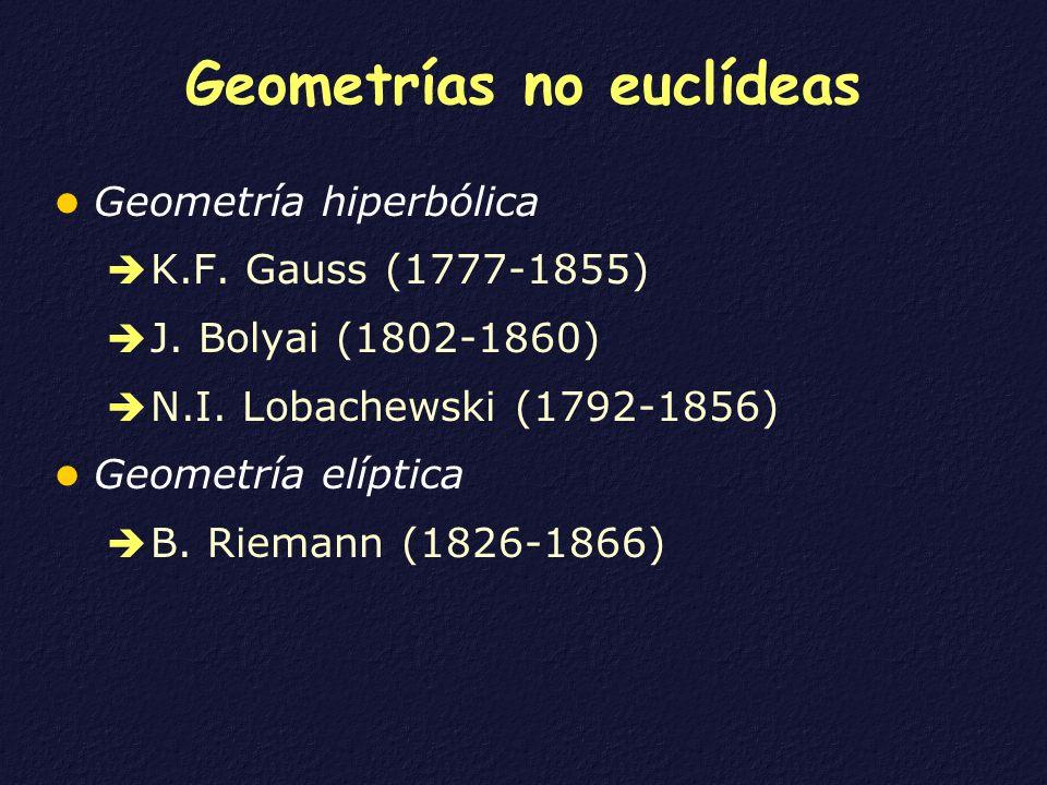 Geometrías no euclídeas Geometría hiperbólica K.F. Gauss (1777-1855) J. Bolyai (1802-1860) N.I. Lobachewski (1792-1856) Geometría elíptica B. Riemann