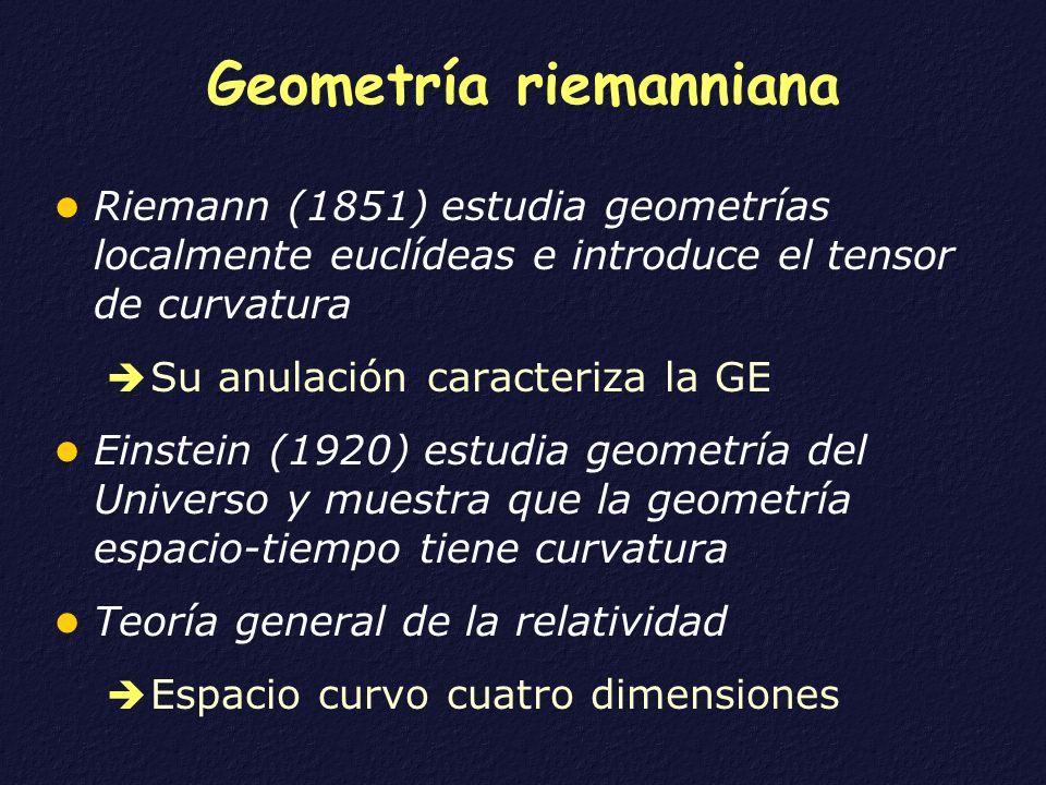 Geometría riemanniana Riemann (1851) estudia geometrías localmente euclídeas e introduce el tensor de curvatura Su anulación caracteriza la GE Einstei