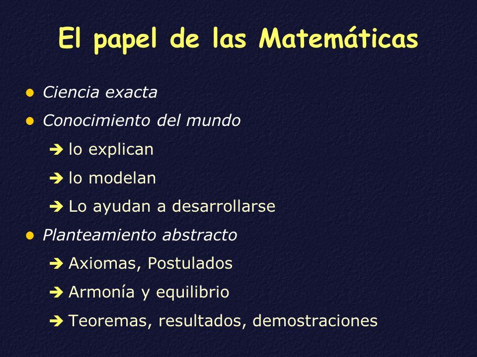 El papel de las Matemáticas Ciencia exacta Conocimiento del mundo lo explican lo modelan Lo ayudan a desarrollarse Planteamiento abstracto Axiomas, Po