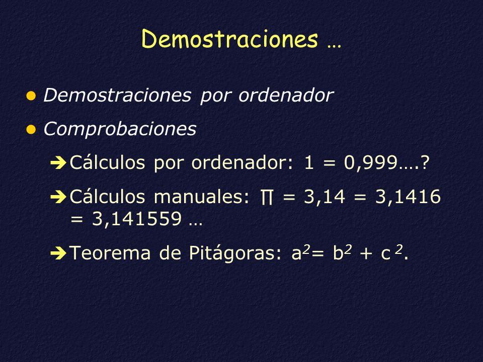Demostraciones por ordenador Comprobaciones Cálculos por ordenador: 1 = 0,999….? Cálculos manuales: = 3,14 = 3,1416 = 3,141559 … Teorema de Pitágoras: