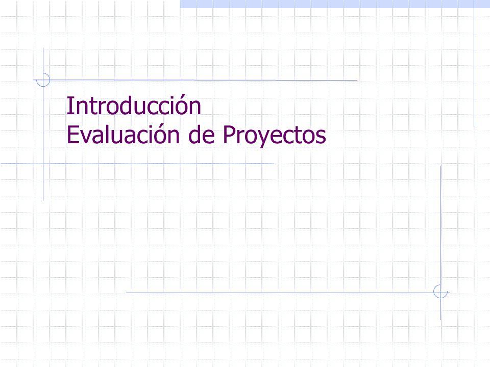 2 Introducción: Evaluación de Proyectos Curso: Preparación y Evaluación de Proyectos EVALUACIÓN DE PROYECTOS : Introducción Matemáticas Financieras Flujo de Fondos Criterios de Decisión VAN TIR Otros Elementos Básicos de Teoría Económica Oferta Demanda Elasticidades Evaluación Social de Proyectos Temario