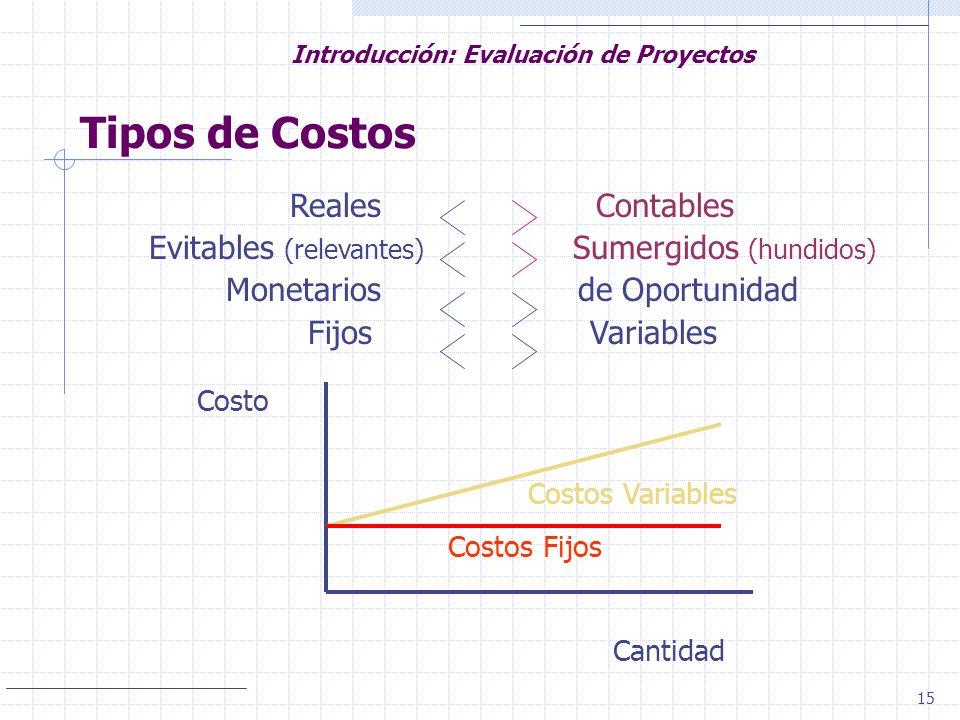 15 Introducción: Evaluación de Proyectos Tipos de Costos Reales Contables Evitables (relevantes) Sumergidos (hundidos) Monetarios de Oportunidad Fijos