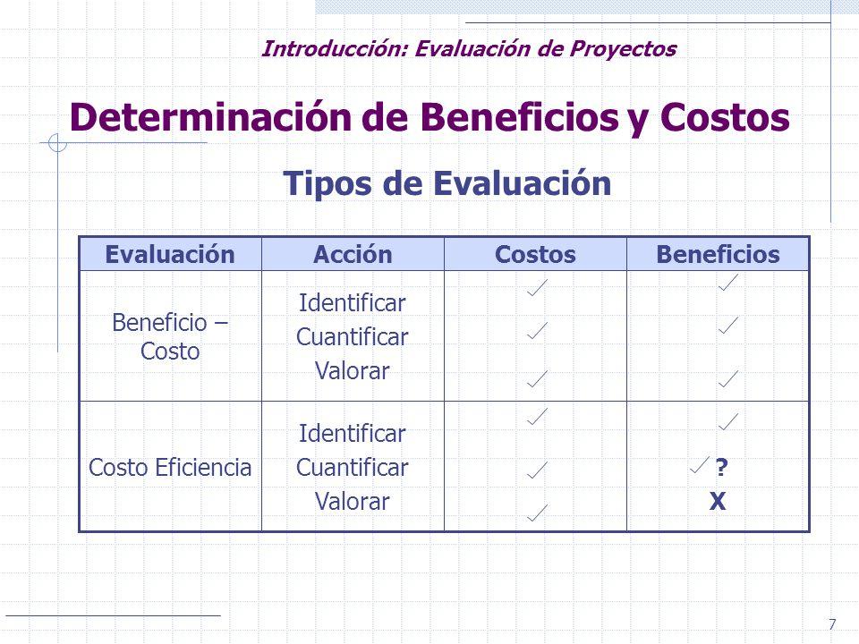 7 Introducción: Evaluación de Proyectos Determinación de Beneficios y Costos Tipos de Evaluación ?X ?X Identificar Cuantificar Valorar Costo Eficienci