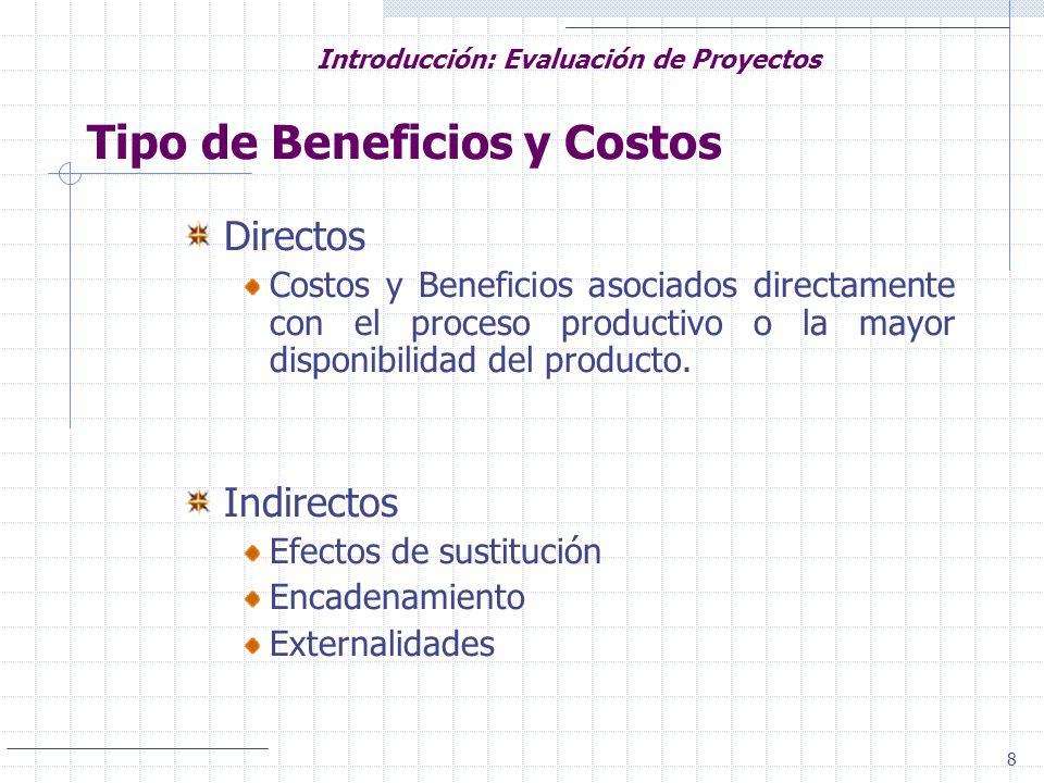 9 Introducción: Evaluación de Proyectos Tipología de Beneficios Ingresos monetarios Ahorro de costos Aumento de excedentes del consumidor Otros: Revalorización de bienes Reducción de riesgos Impacto ambiental positivo Mejor imagen Seguridad nacional