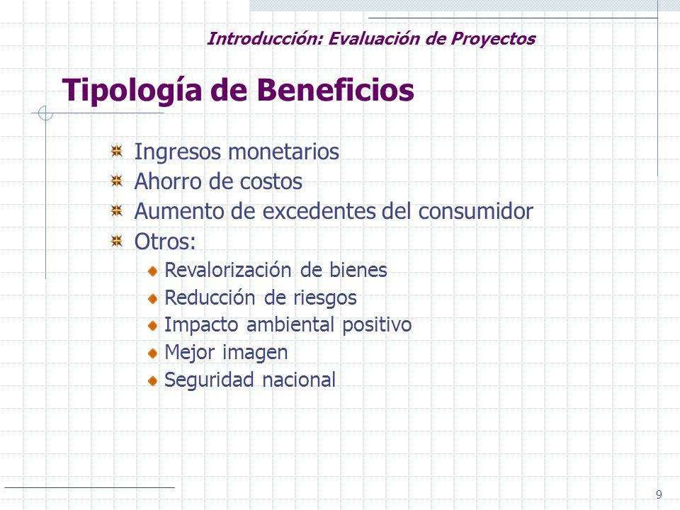 9 Introducción: Evaluación de Proyectos Tipología de Beneficios Ingresos monetarios Ahorro de costos Aumento de excedentes del consumidor Otros: Reval