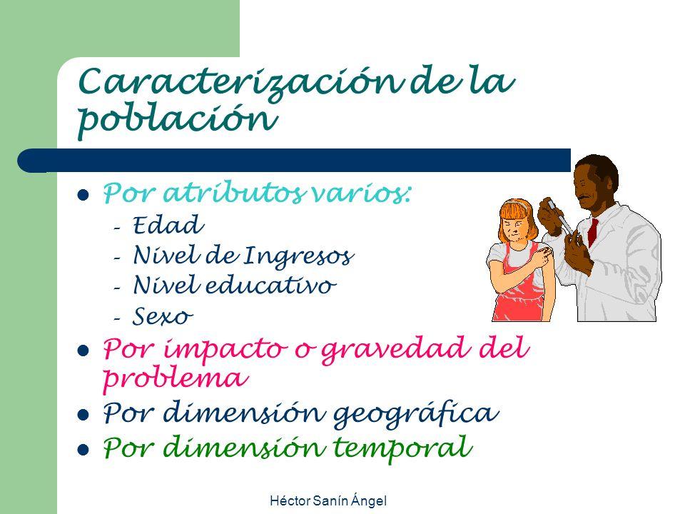 Héctor Sanín Ángel Caracterización de la población Por atributos varios: – Edad – Nivel de Ingresos – Nivel educativo – Sexo Por impacto o gravedad de