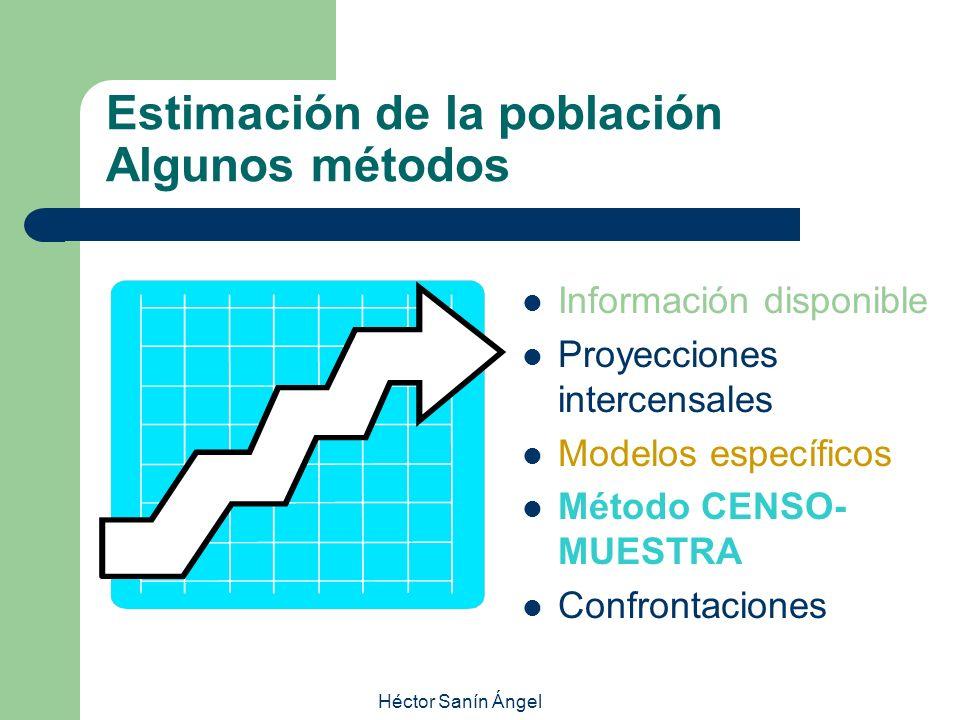 Héctor Sanín Ángel Estimación de la población Algunos métodos Información disponible Proyecciones intercensales Modelos específicos Método CENSO- MUES