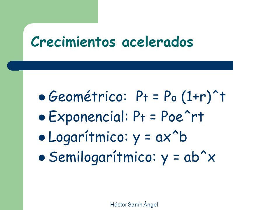 Héctor Sanín Ángel Crecimientos acelerados Geométrico: P t = P o (1+r)^t Exponencial: P t = Poe^rt Logarítmico: y = ax^b Semilogarítmico: y = ab^x