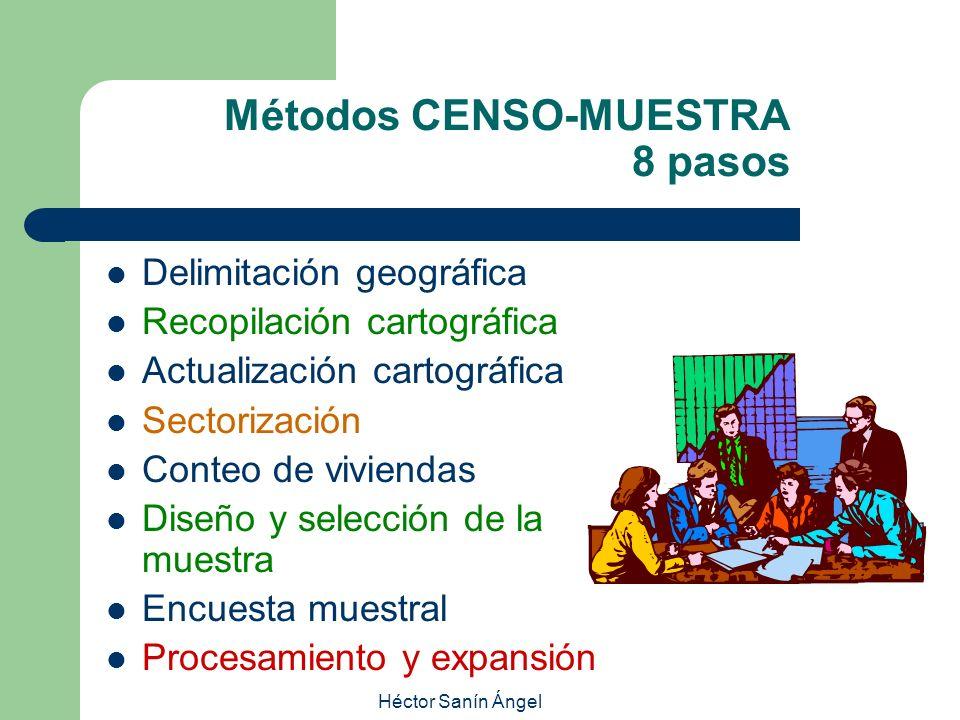 Héctor Sanín Ángel Métodos CENSO-MUESTRA 8 pasos Delimitación geográfica Recopilación cartográfica Actualización cartográfica Sectorización Conteo de