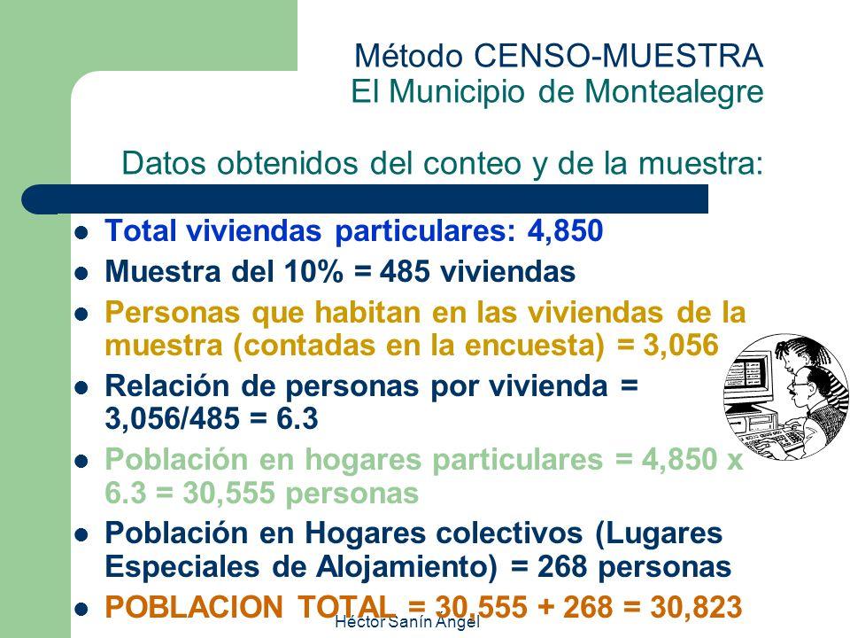 Héctor Sanín Ángel Método CENSO-MUESTRA El Municipio de Montealegre Datos obtenidos del conteo y de la muestra: Total viviendas particulares: 4,850 Mu