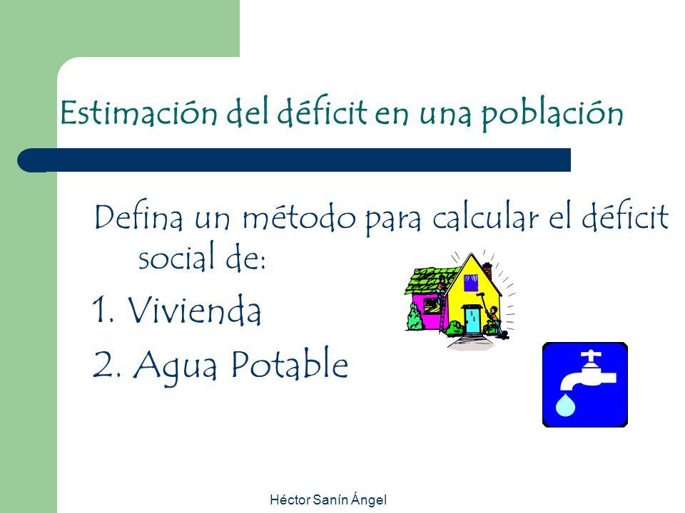 Héctor Sanín Ángel Estimación del déficit en una población Defina un método para calcular el déficit social de: 1. Vivienda 2. Agua Potable