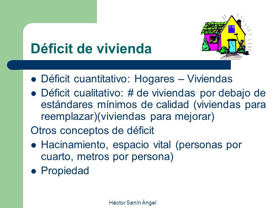 Héctor Sanín Ángel Déficit de vivienda Déficit cuantitativo: Hogares – Viviendas Déficit cualitativo: # de viviendas por debajo de estándares mínimos