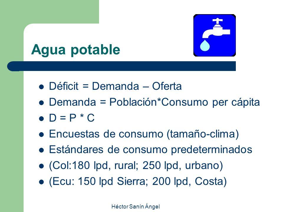 Héctor Sanín Ángel Agua potable Déficit = Demanda – Oferta Demanda = Población*Consumo per cápita D = P * C Encuestas de consumo (tamaño-clima) Estánd