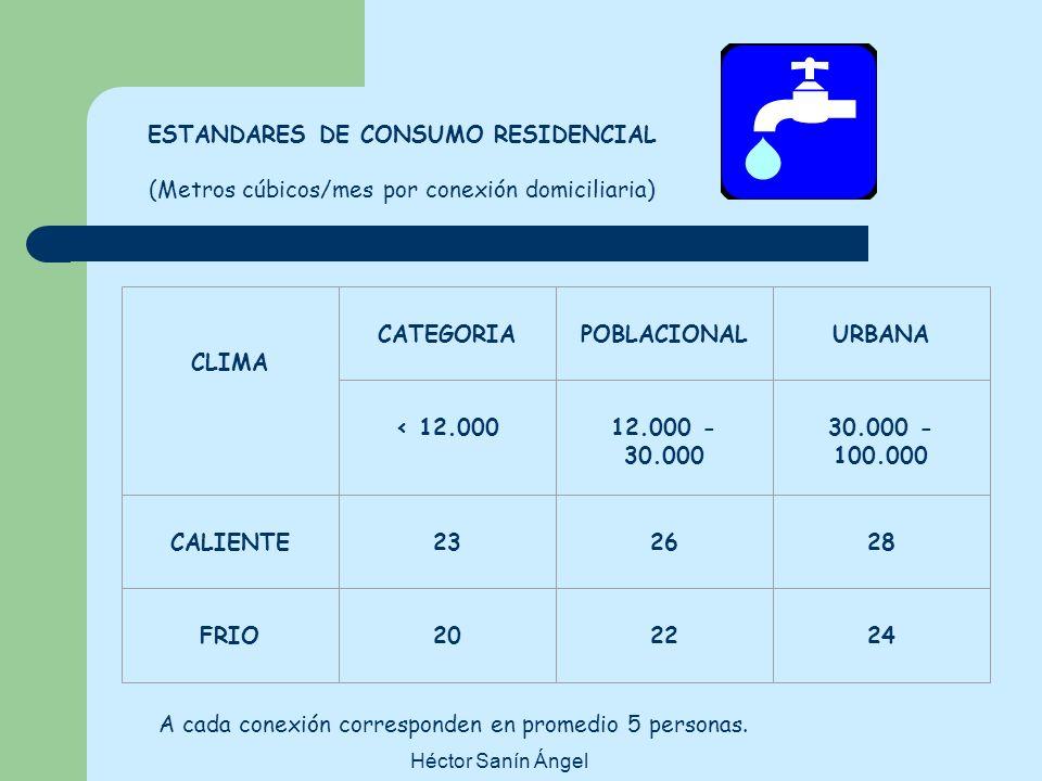 Héctor Sanín Ángel ESTANDARES DE CONSUMO RESIDENCIAL (Metros cúbicos/mes por conexión domiciliaria) CLIMA CATEGORIA POBLACIONAL URBANA < 12.000 12.000
