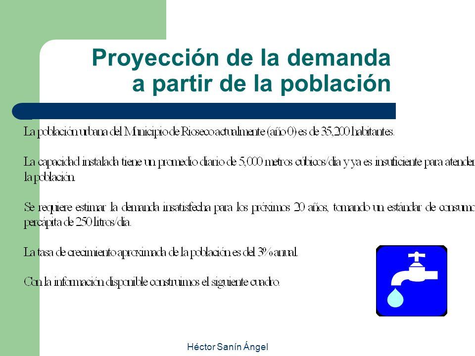 Héctor Sanín Ángel Proyección de la demanda a partir de la población