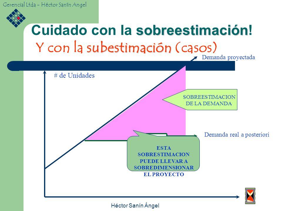 Héctor Sanín Ángel sobreestimación Cuidado con la sobreestimación! # de Unidades Demanda real a posteriori Demanda proyectada SOBREESTIMACION DE LA DE