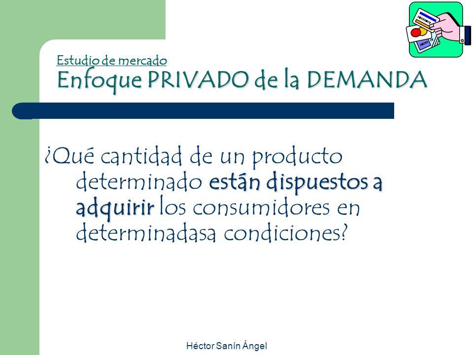 Héctor Sanín Ángel Enfoque PRIVADO de la DEMANDA Estudio de mercado Enfoque PRIVADO de la DEMANDA están dispuestos a adquirir ¿Qué cantidad de un prod