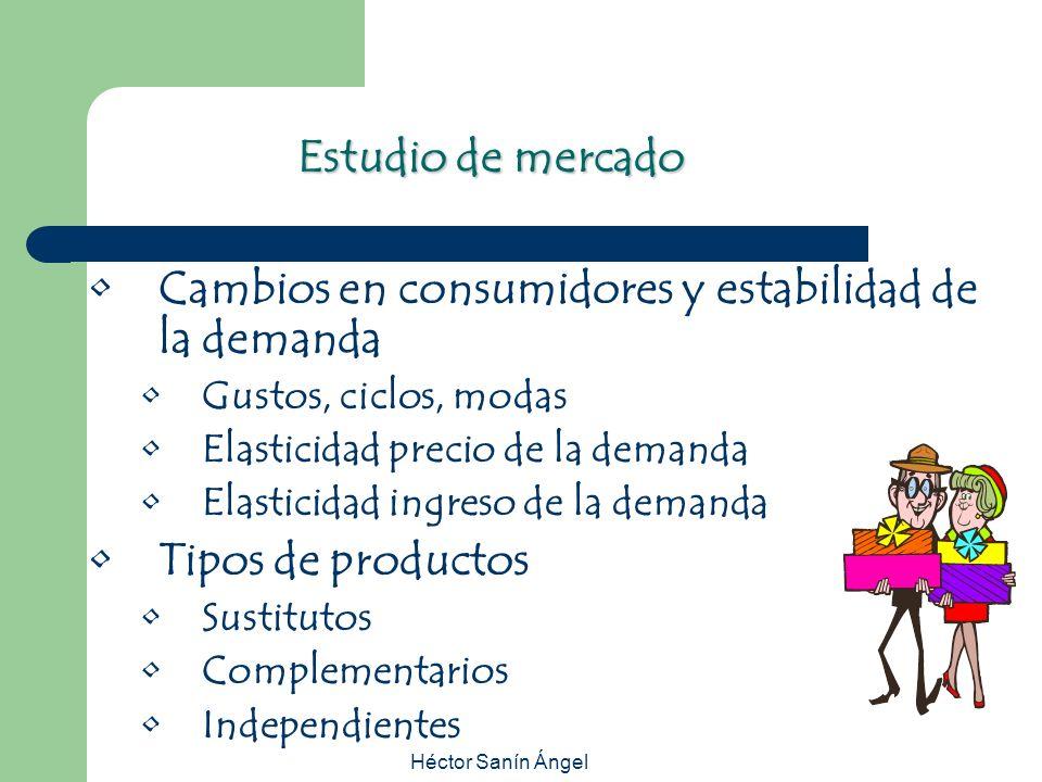 Héctor Sanín Ángel Estudio de mercado Cambios en consumidores y estabilidad de la demanda Gustos, ciclos, modas Elasticidad precio de la demanda Elast