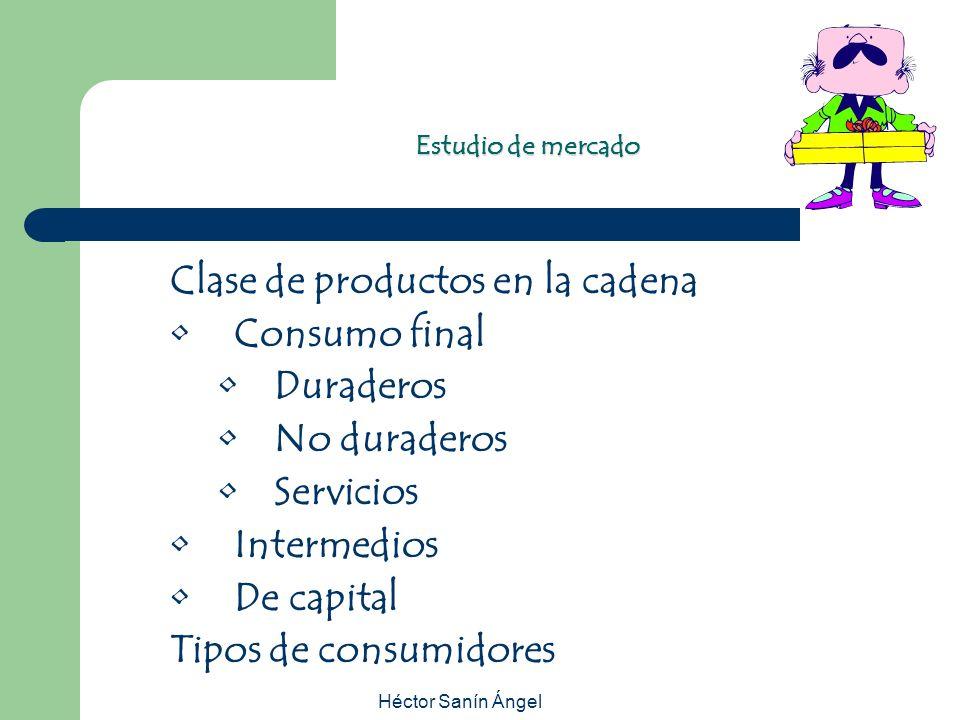 Héctor Sanín Ángel Estudio de mercado Clase de productos en la cadena Consumo final Duraderos No duraderos Servicios Intermedios De capital Tipos de c