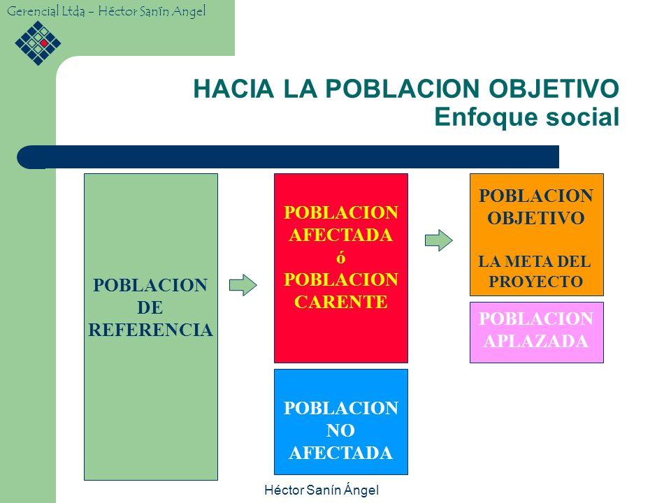 Héctor Sanín Ángel HACIA LA POBLACION OBJETIVO Enfoque social POBLACION DE REFERENCIA POBLACION AFECTADA ó POBLACION CARENTE POBLACION NO AFECTADA POB