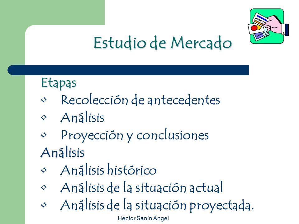 Héctor Sanín Ángel Estudio de Mercado Etapas Recolección de antecedentes Análisis Proyección y conclusionesAnálisis Análisis histórico Análisis de la
