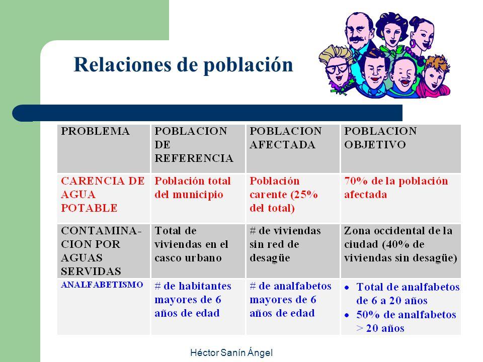Héctor Sanín Ángel Estimación con una tasa de crecimiento asumida Población actual del municipio (momento cero) = 52,600 habitantes.
