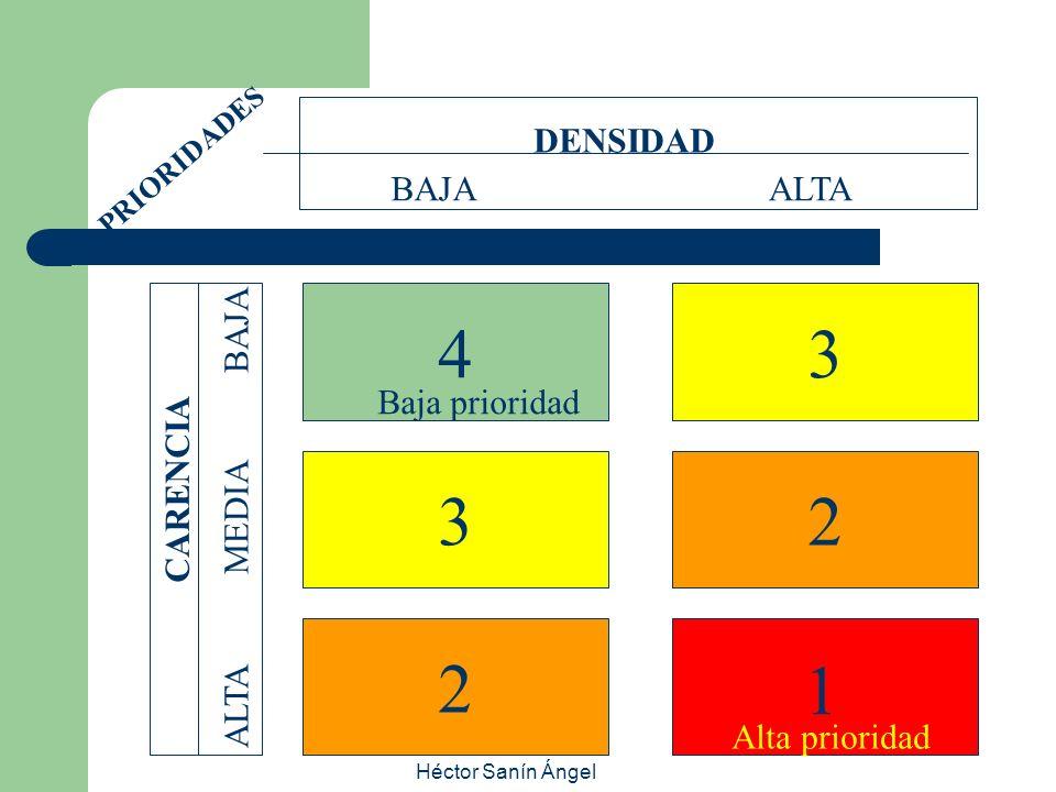 Héctor Sanín Ángel Estudio de mercado Clase de productos en la cadena Consumo final Duraderos No duraderos Servicios Intermedios De capital Tipos de consumidores