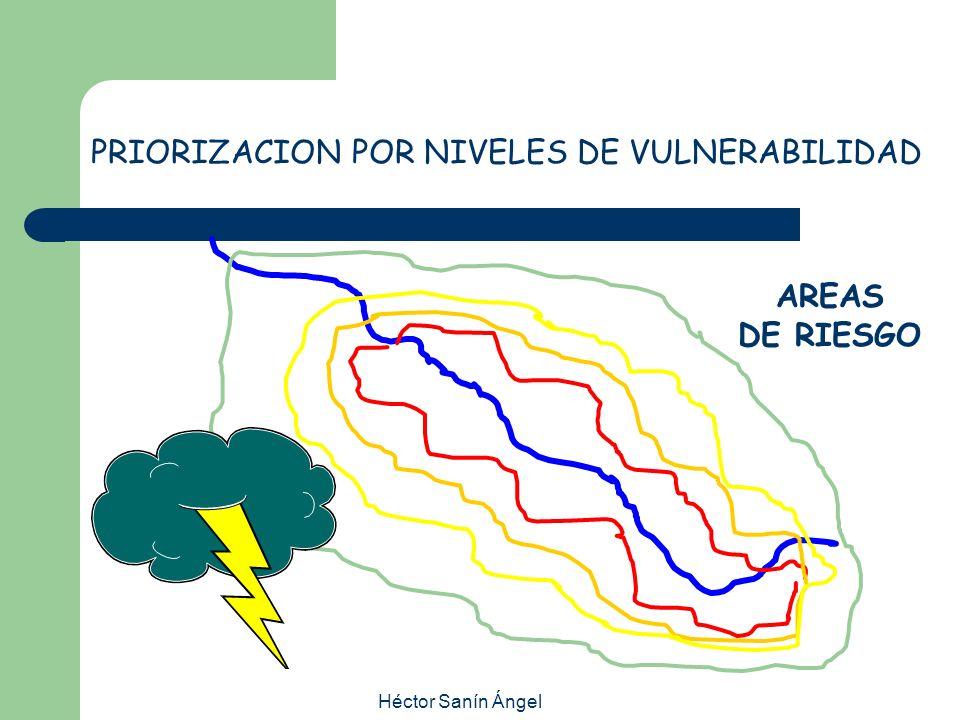 Héctor Sanín Ángel AREAS DE RIESGO PRIORIZACION POR NIVELES DE VULNERABILIDAD
