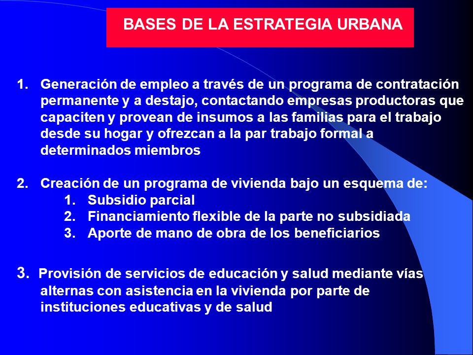 BASES DE LA ESTRATEGIA URBANA 1.Generación de empleo a través de un programa de contratación permanente y a destajo, contactando empresas productoras