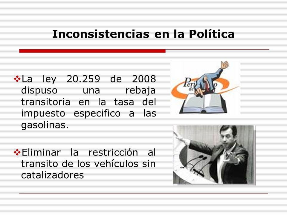 Inconsistencias en la Política La ley 20.259 de 2008 dispuso una rebaja transitoria en la tasa del impuesto especifico a las gasolinas. Eliminar la re