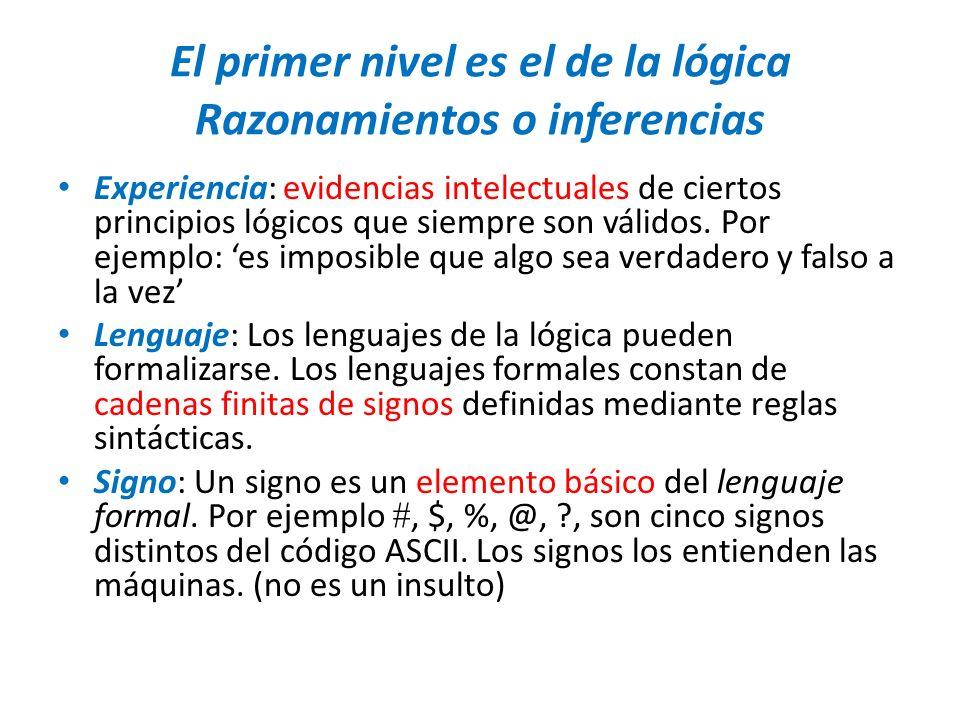 El primer nivel es el de la lógica Razonamientos o inferencias Experiencia: evidencias intelectuales de ciertos principios lógicos que siempre son vál