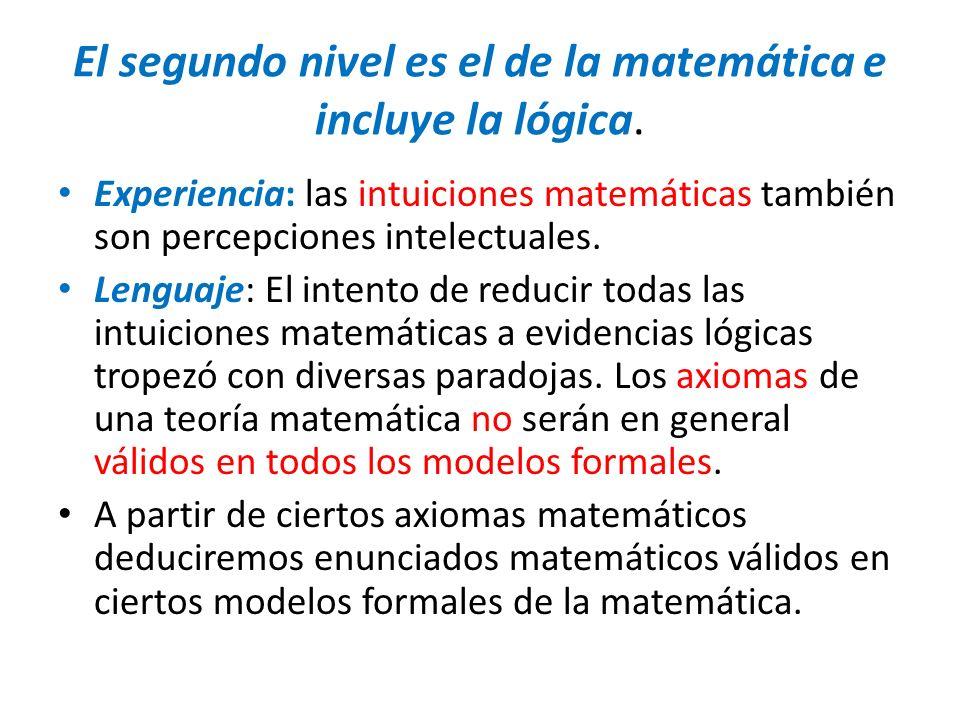 El segundo nivel es el de la matemática e incluye la lógica. Experiencia: las intuiciones matemáticas también son percepciones intelectuales. Lenguaje