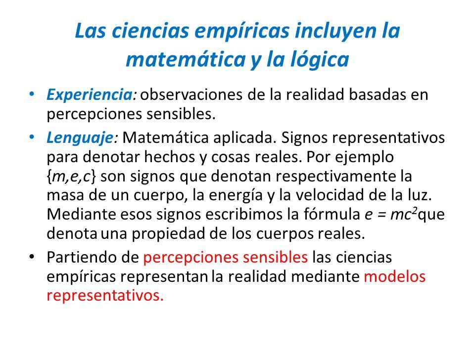 Las ciencias empíricas incluyen la matemática y la lógica Experiencia: observaciones de la realidad basadas en percepciones sensibles. Lenguaje: Matem