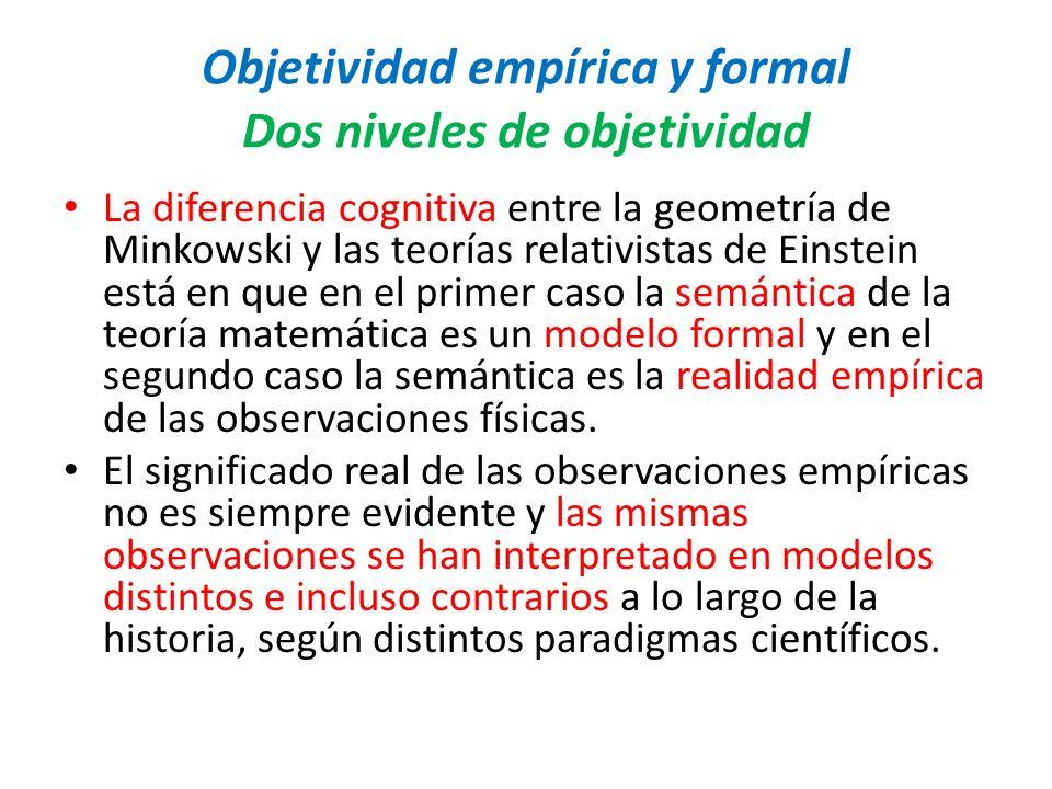 Objetividad empírica y formal Dos niveles de objetividad La diferencia cognitiva entre la geometría de Minkowski y las teorías relativistas de Einstei