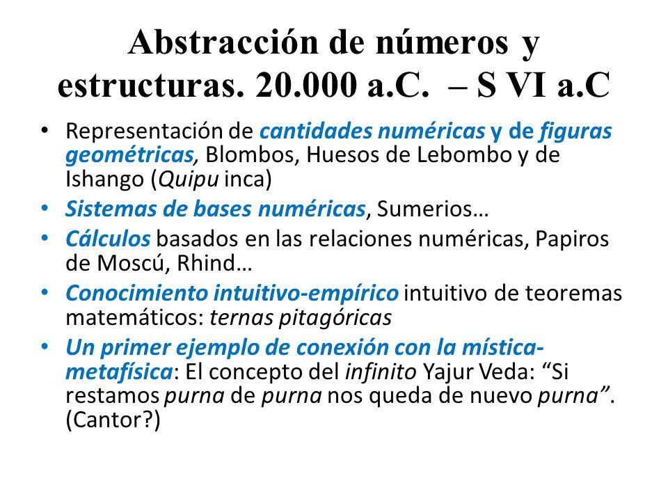 Abstracción de números y estructuras. 20.000 a.C. – S VI a.C Representación de cantidades numéricas y de figuras geométricas, Blombos, Huesos de Lebom