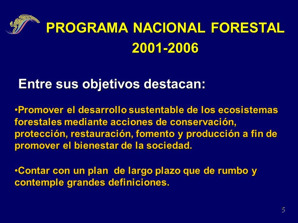 PROGRAMA NACIONAL FORESTAL 2001-2006 5 Entre sus objetivos destacan: Entre sus objetivos destacan: Promover el desarrollo sustentable de los ecosistem