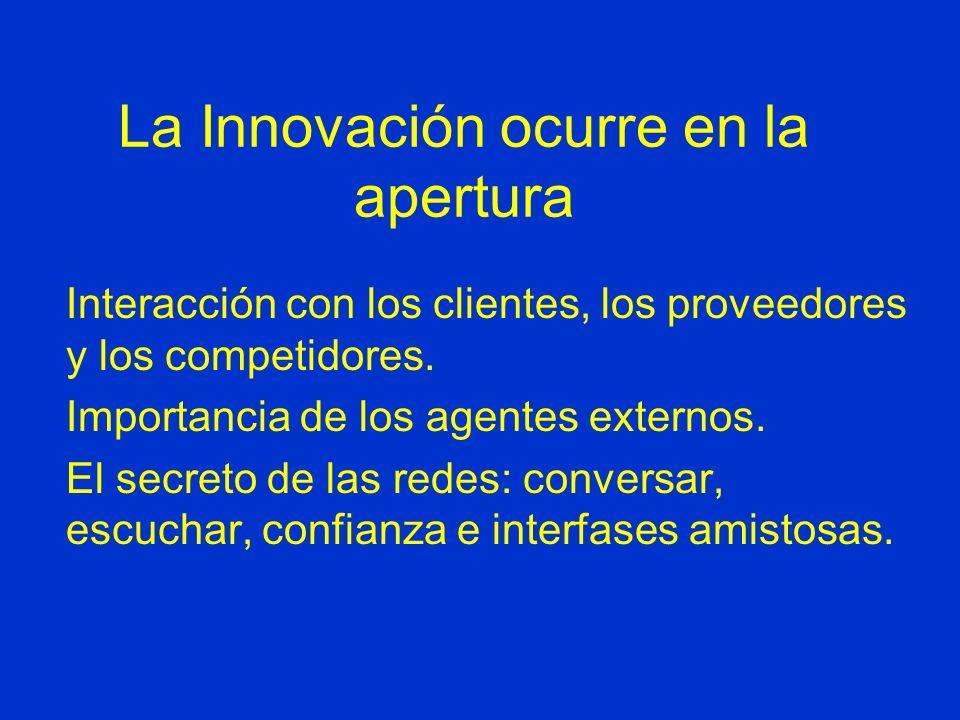 La Innovación ocurre en la apertura Interacción con los clientes, los proveedores y los competidores.