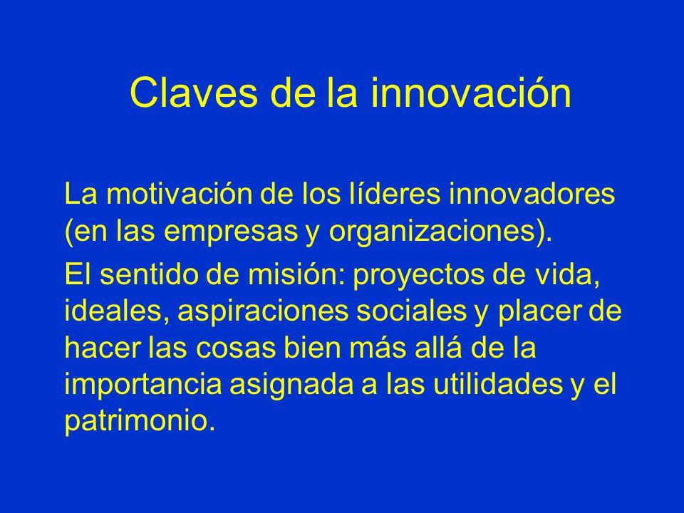 Claves de la innovación La motivación de los líderes innovadores (en las empresas y organizaciones).