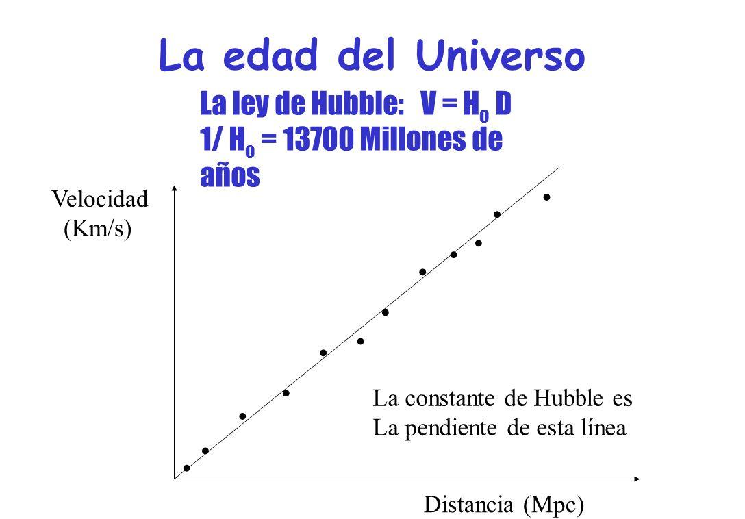 Andrómeda vista por el Hubble Telescopio Hubble 2,4 m Galaxia espiral en AntliaAndrómeda vista desde el telescopio Hubble