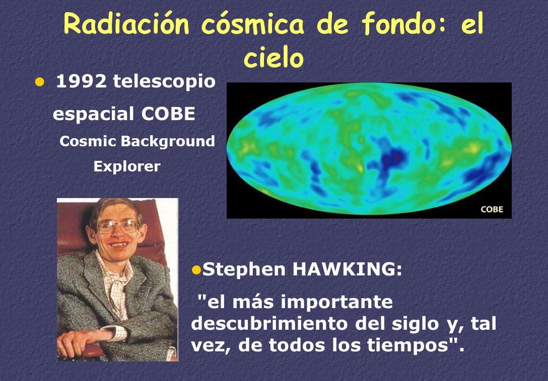 Radiación cósmica de fondo: descubrimiento Penzias y Wilson en 1965 observaron la misma señal en cualquier dirección en que apuntaban su antena, que c