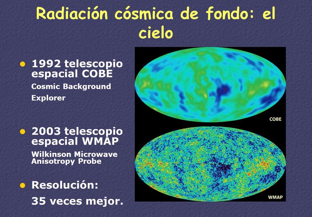 Premio Nobel de Física 2006 John C. MATHER (1946 - ) George F. SMOOT (1945 - )