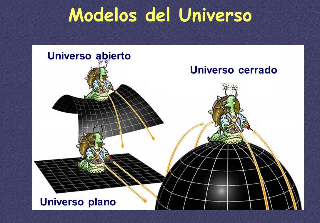 Radiación cósmica de fondo: el cielo 1992 telescopio espacial COBE Cosmic Background Explorer 2003 telescopio espacial WMAP Wilkinson Microwave Anisot