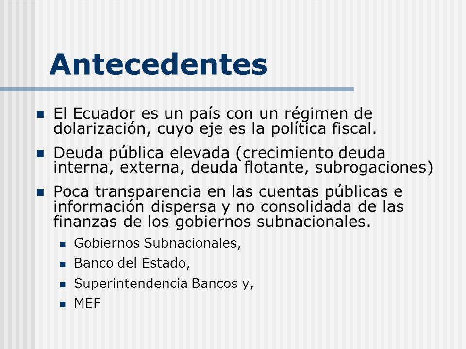 Antecedentes El Ecuador es un país con un régimen de dolarización, cuyo eje es la política fiscal. Deuda pública elevada (crecimiento deuda interna, e