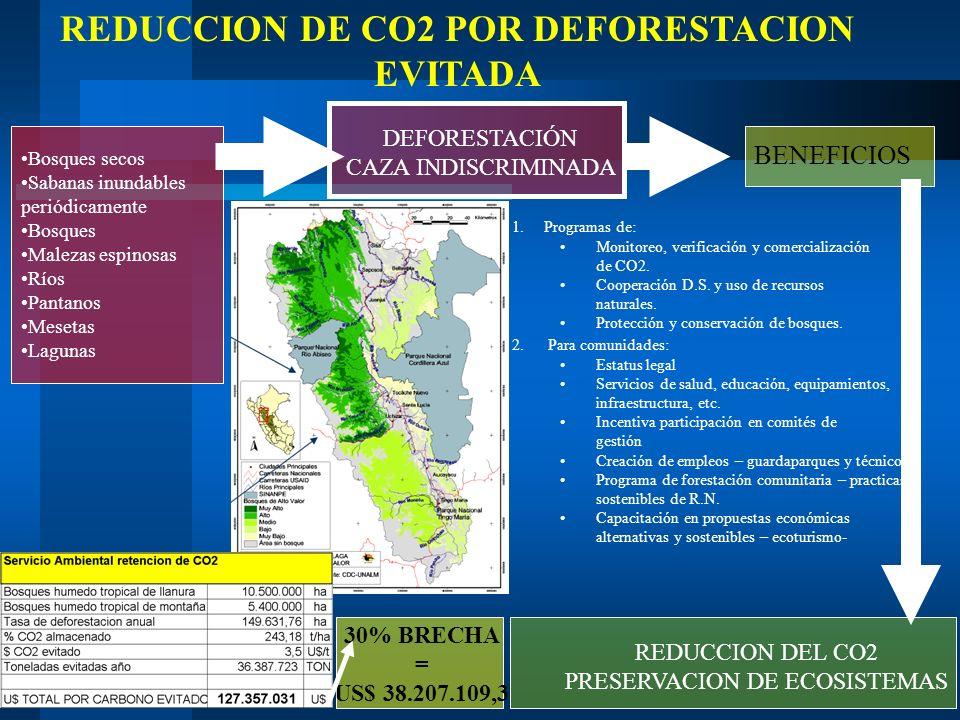 DEFORESTACIÓN CAZA INDISCRIMINADA REDUCCION DE CO2 POR DEFORESTACION EVITADA REDUCCION DEL CO2 PRESERVACION DE ECOSISTEMAS Bosques secos Sabanas inund