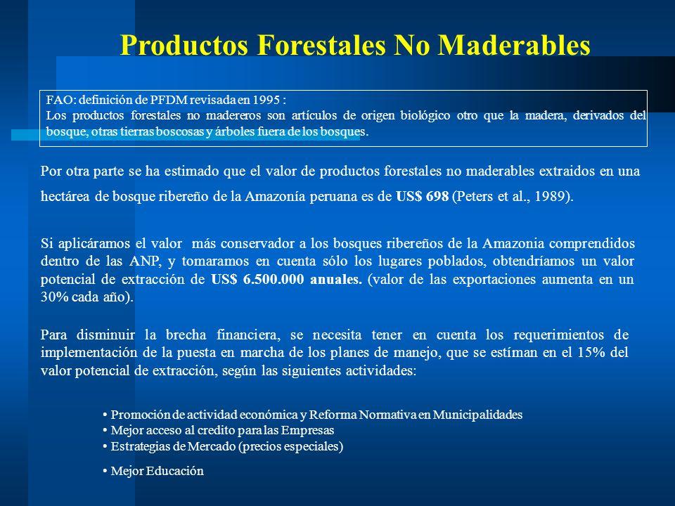 Por otra parte se ha estimado que el valor de productos forestales no maderables extraidos en una hectárea de bosque ribereño de la Amazonía peruana e