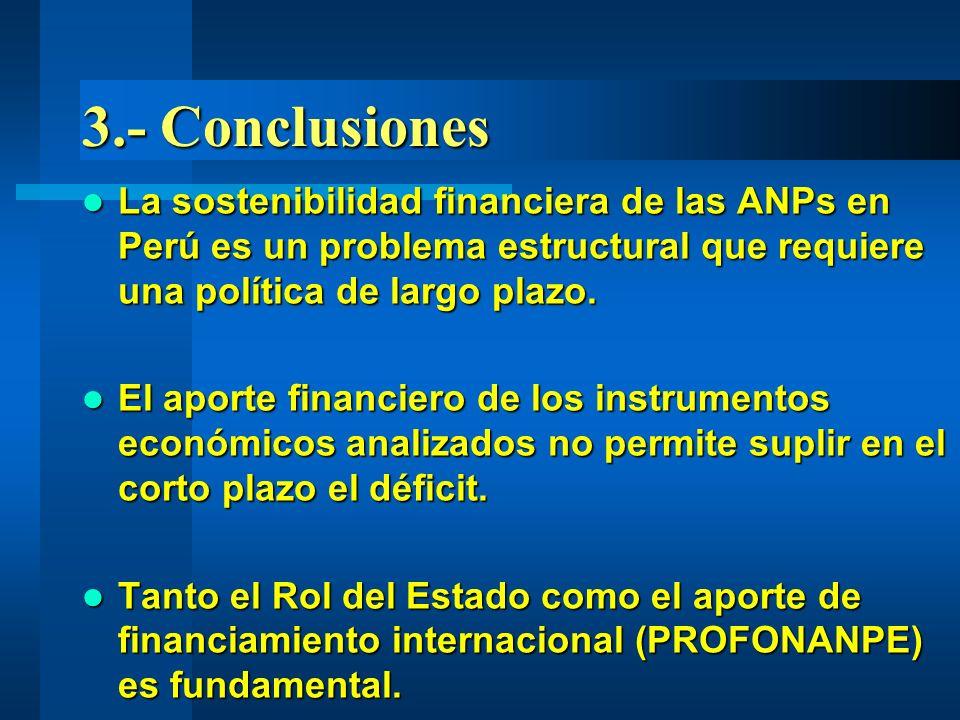 La sostenibilidad financiera de las ANPs en Perú es un problema estructural que requiere una política de largo plazo. La sostenibilidad financiera de