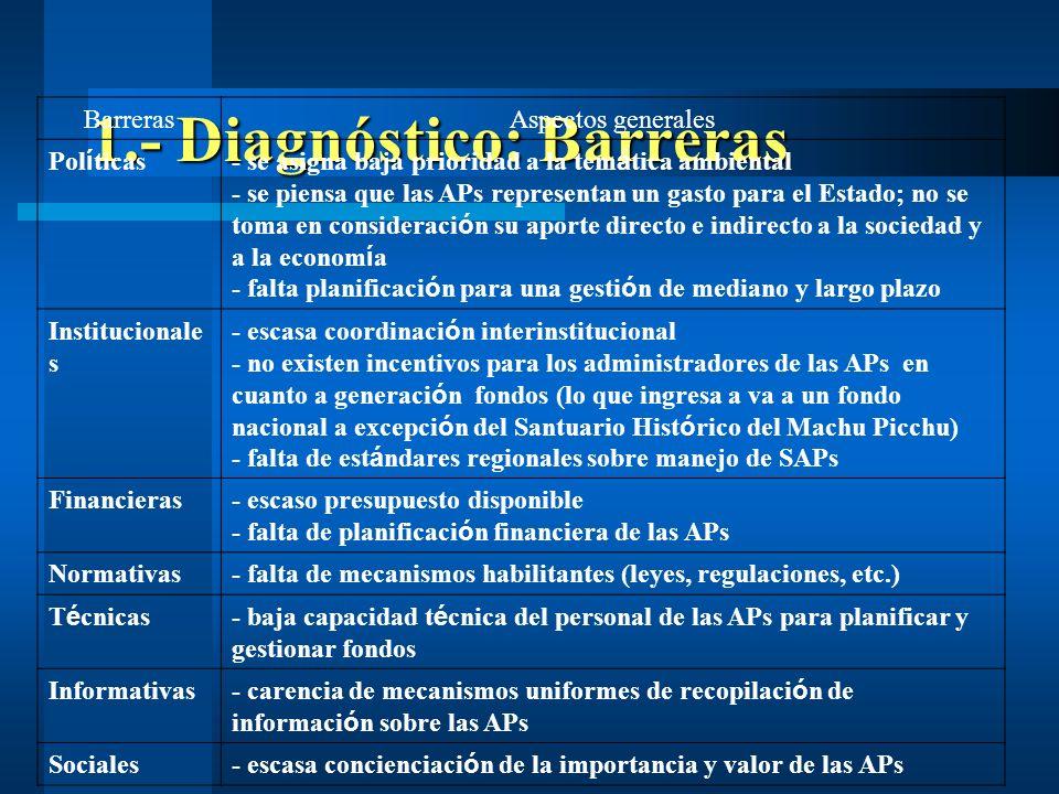 1.- Diagnóstico: Barreras BarrerasAspectos generales Pol í ticas- se asigna baja prioridad a la tem á tica ambiental - se piensa que las APs represent