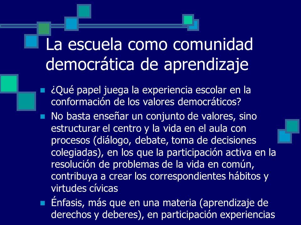 La escuela como comunidad democrática de aprendizaje ¿Qué papel juega la experiencia escolar en la conformación de los valores democráticos? No basta
